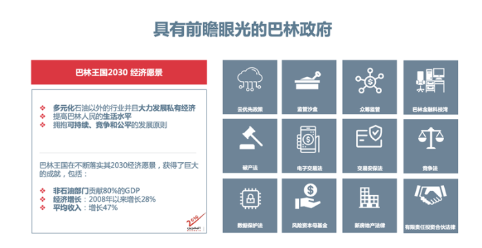 巴林王国经济发展委员会确认参展2020ChinaJoyBTOB